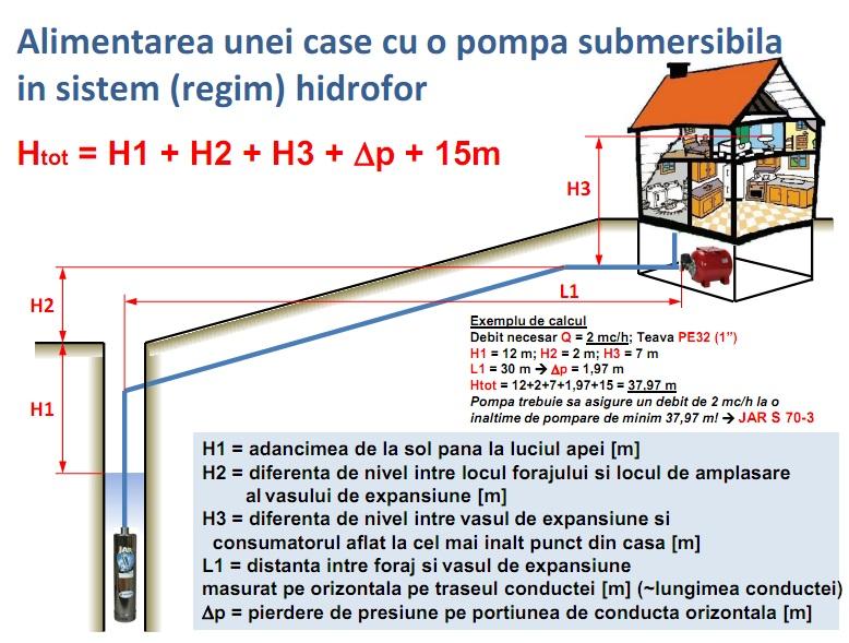 pompe-submersibile-1490770511.jpg