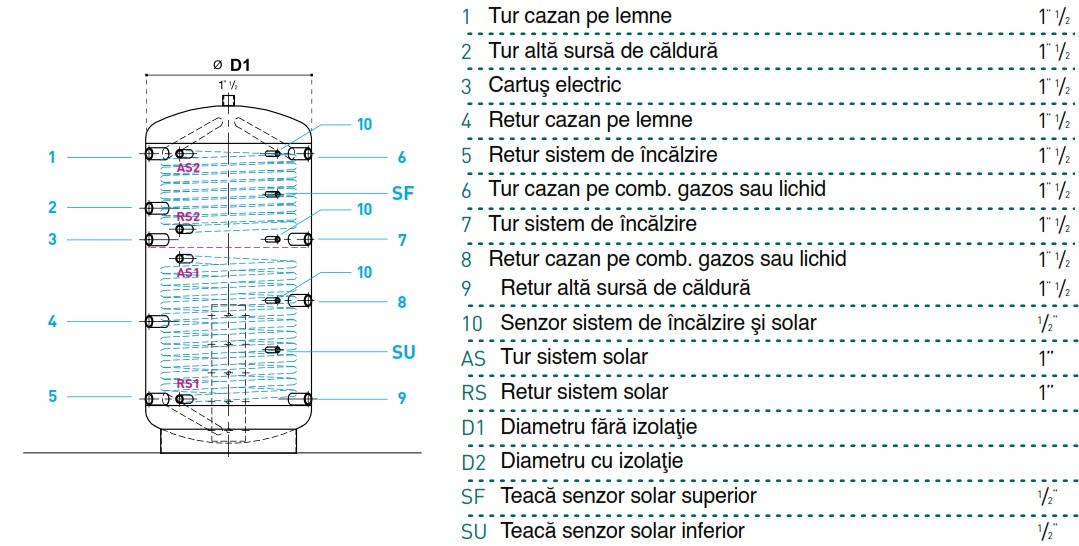 puffer-alfa-cu-doua-serpentine-149077139